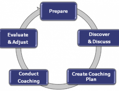 Executive Coaching for Impact